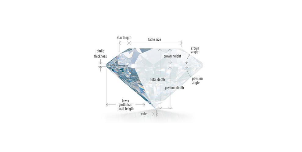 diamond-gia-cut