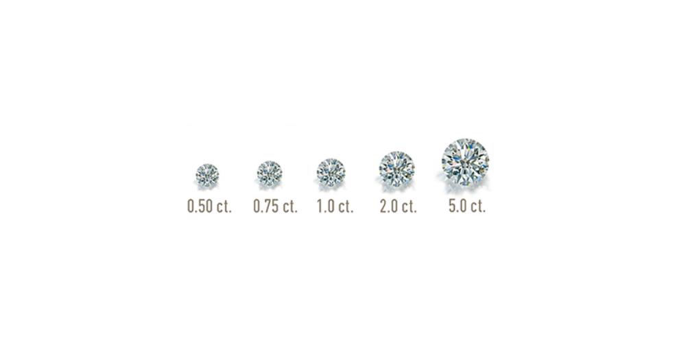 gia-diamond-carat